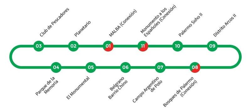 Rota verde do ônibus turístico