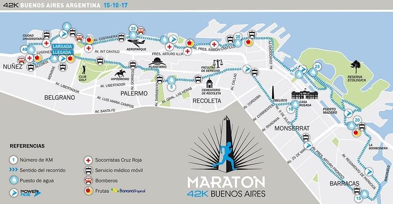 Maratona de Buenos Aires